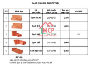 Quotation of Dong Tam bricks for the latest construction April 27 2020